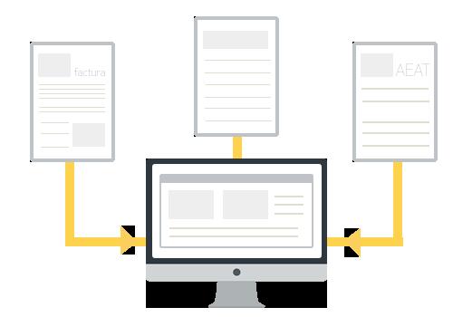 Gráfico de archivos físicos que se importan al ordenador en formato digital