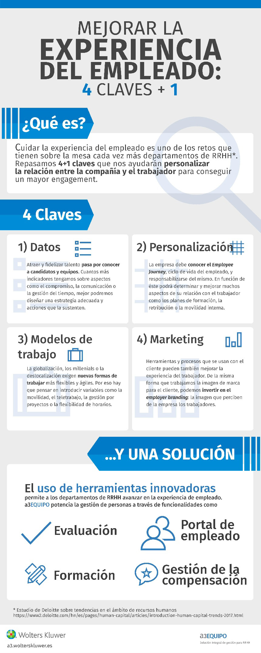experiencia_empleado_wolters_kluwer