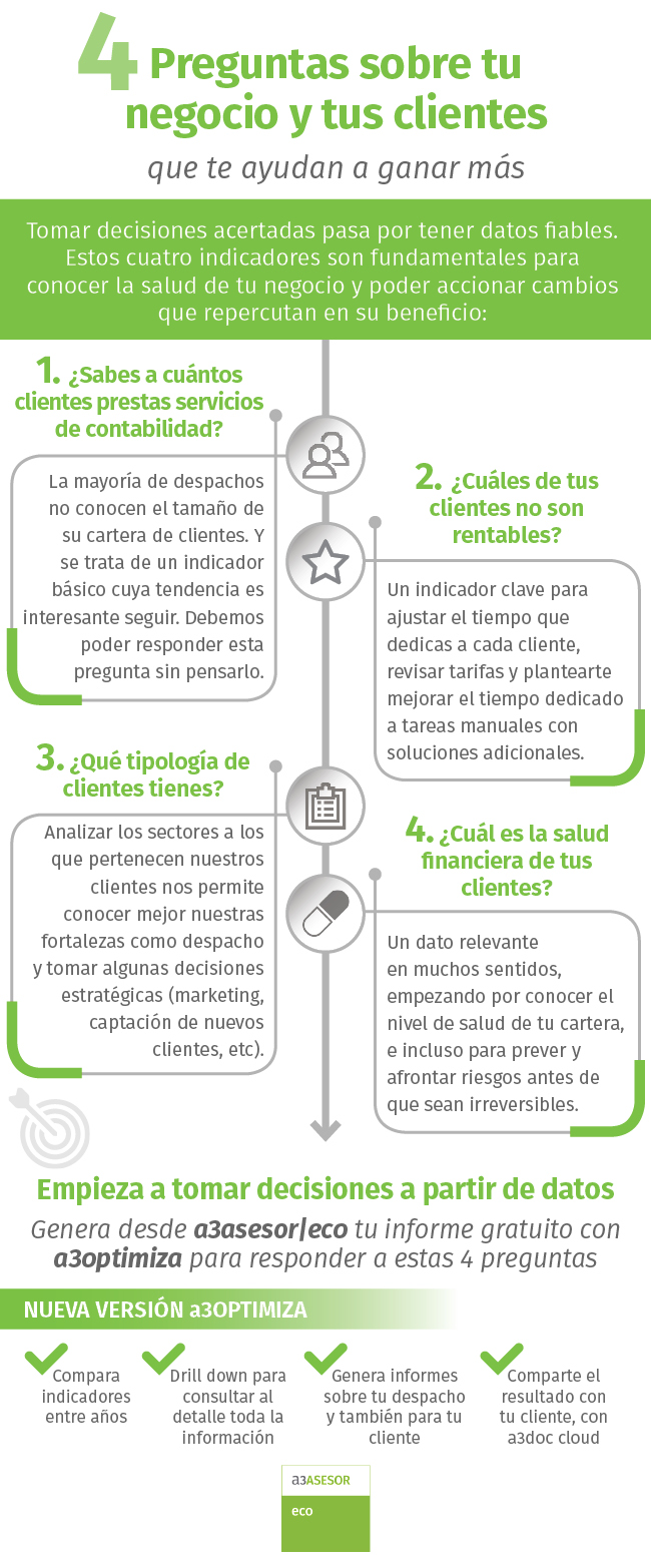 infografia-optimiza-contable-eco