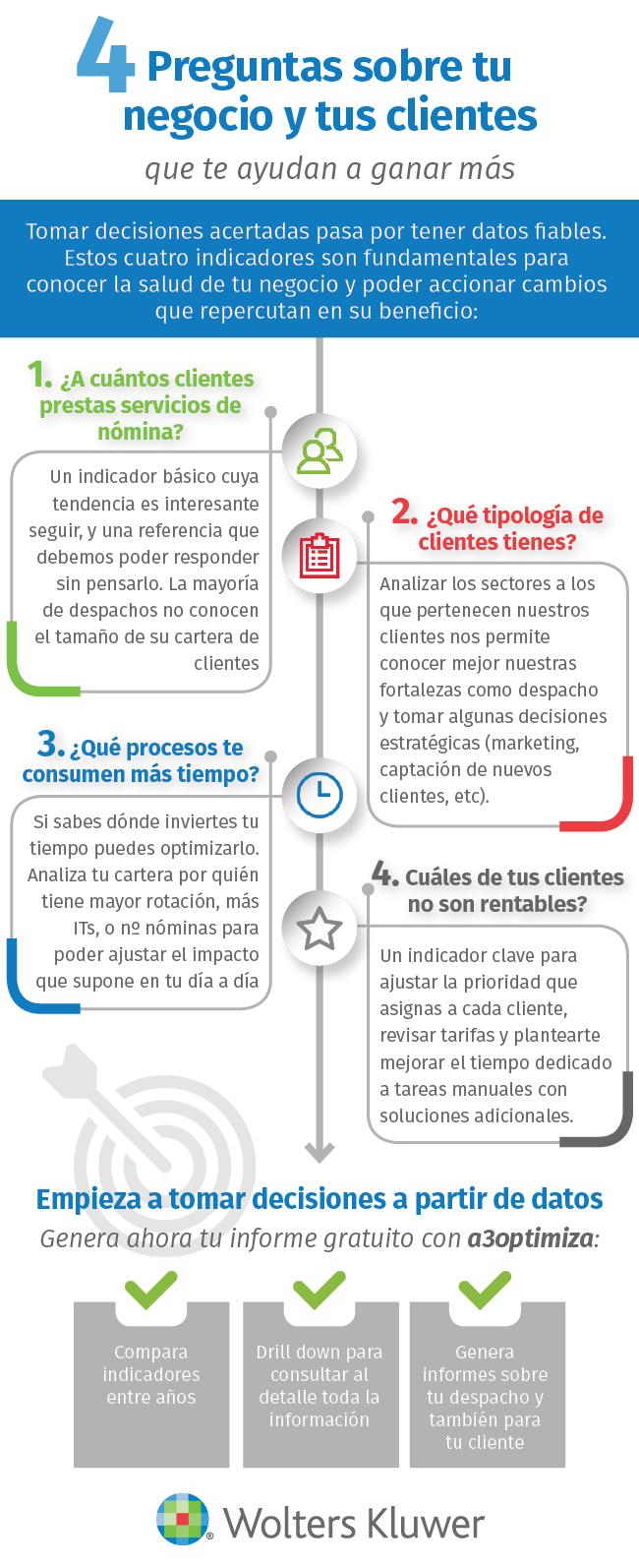 infografia-optimiza-laboral-4-4 indicadores que te ayudan a dirigir tus objetivos en 2020